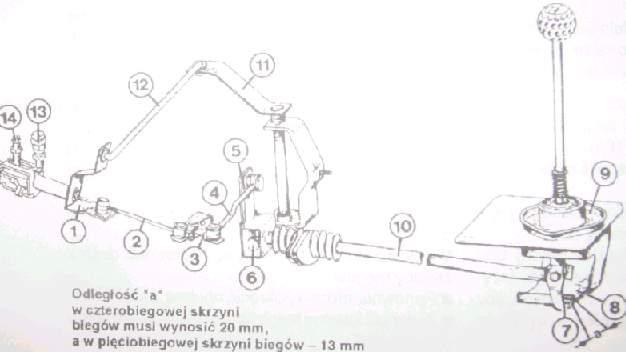 Схема переключения передач на гольф 4